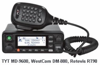 Timz DMR Codeplug Download MD-9600